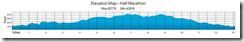 Half Marathon Elevation