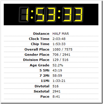 PittMarathonTime