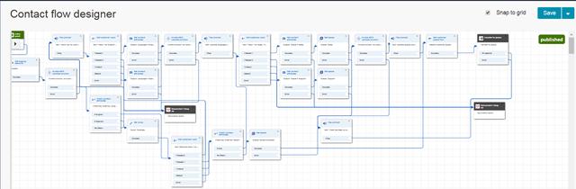 Flow designer with flow